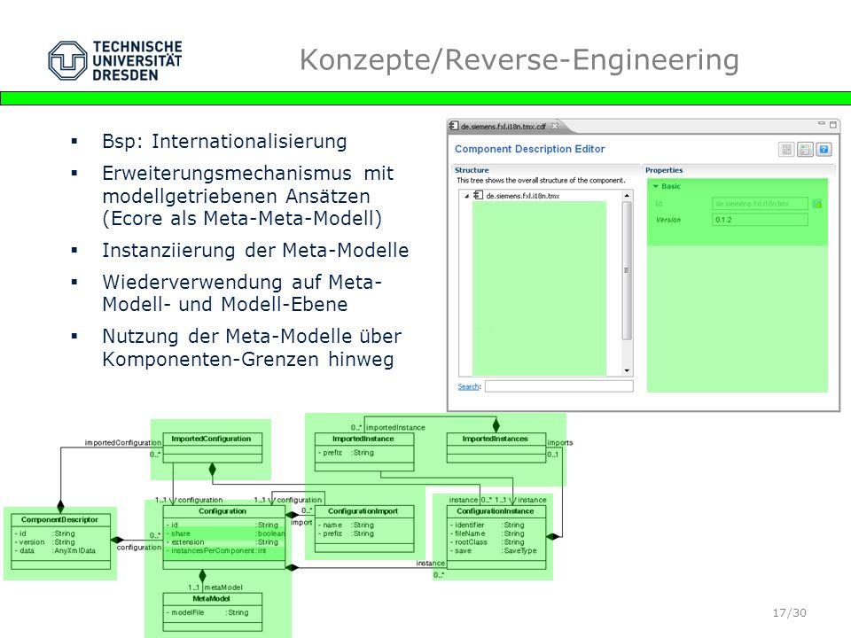 Konzepte/Reverse-Engineering