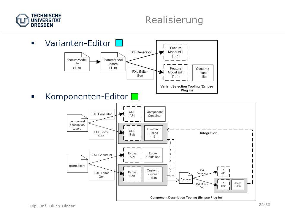 Realisierung Varianten-Editor Komponenten-Editor