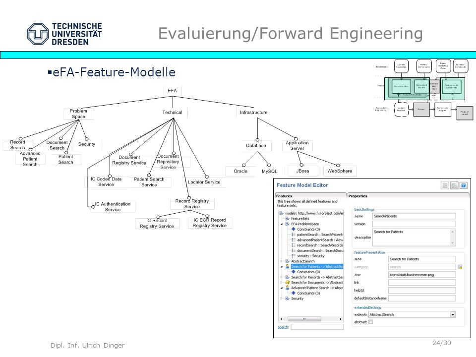 Evaluierung/Forward Engineering