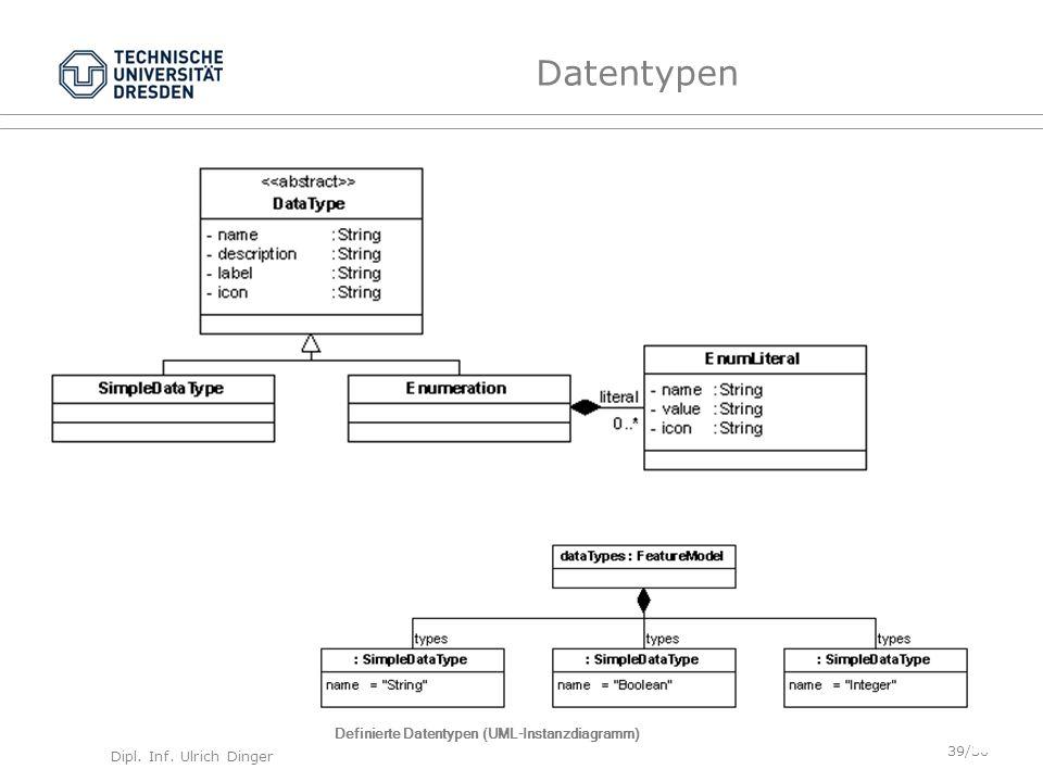Datentypen Definierte Datentypen (UML-Instanzdiagramm)