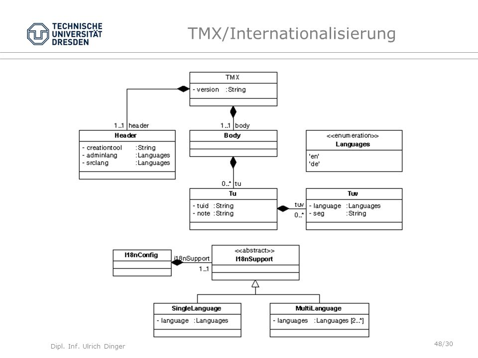 TMX/Internationalisierung