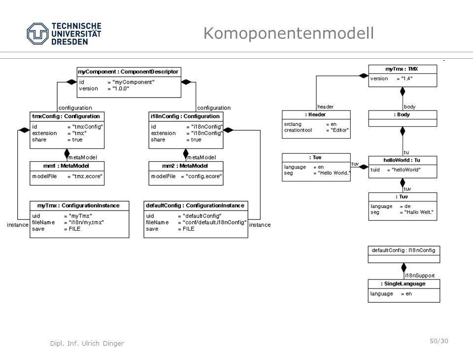Komoponentenmodell