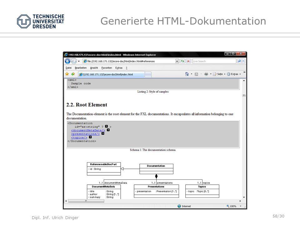 Generierte HTML-Dokumentation
