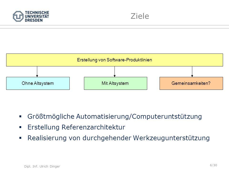 Erstellung von Software-Produktlinien