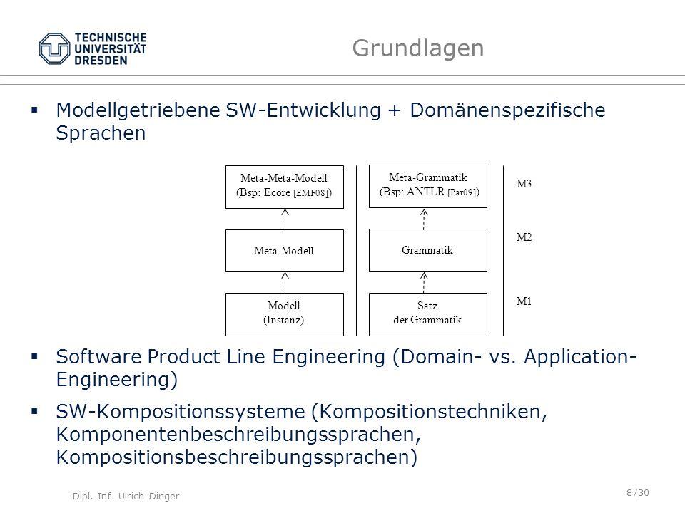 (UML Klassendiagramm)