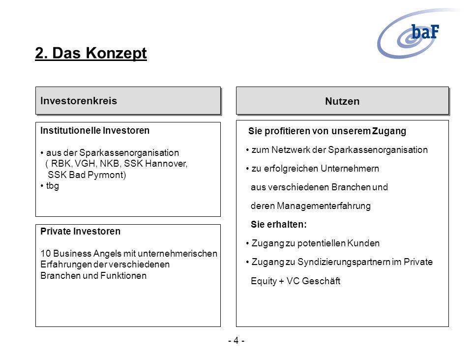 2. Das Konzept Investorenkreis Nutzen