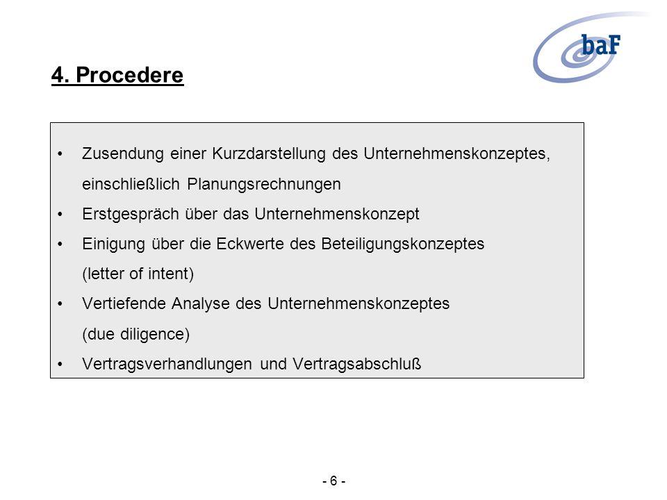 4. Procedere Zusendung einer Kurzdarstellung des Unternehmenskonzeptes, einschließlich Planungsrechnungen.