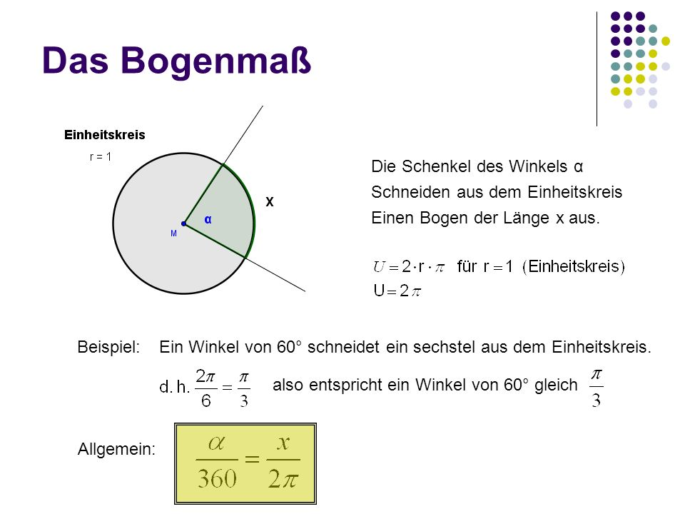 Das Bogenmaß Die Schenkel des Winkels α