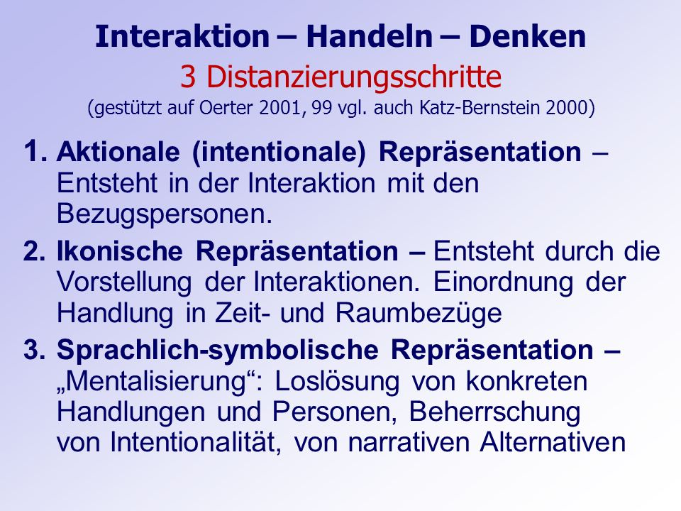 Interaktion – Handeln – Denken