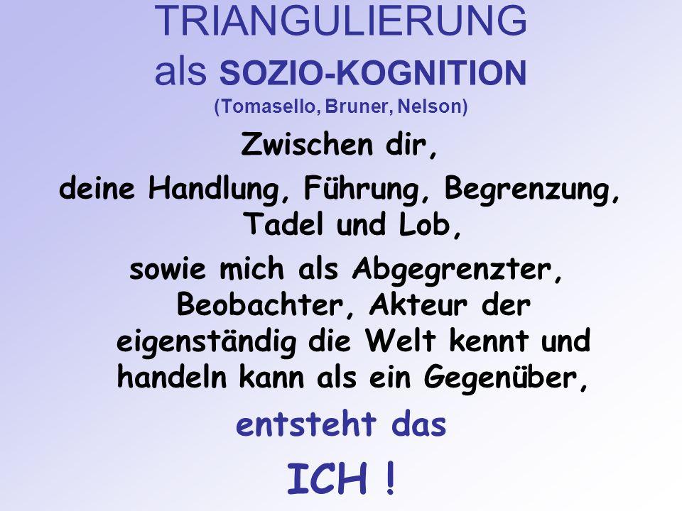 TRIANGULIERUNG als SOZIO-KOGNITION (Tomasello, Bruner, Nelson)