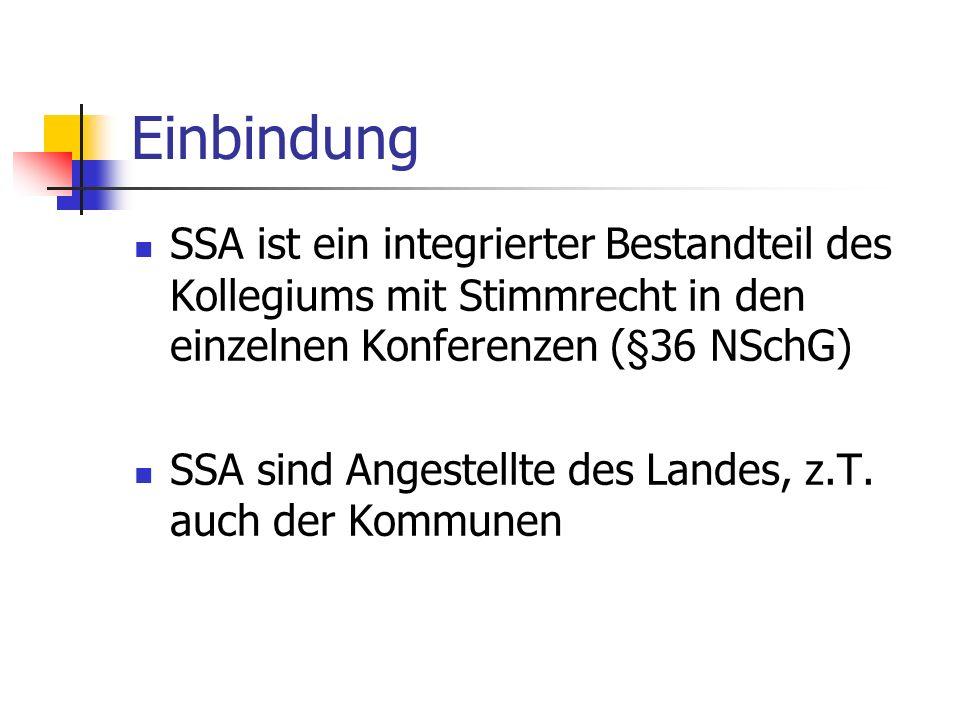 Einbindung SSA ist ein integrierter Bestandteil des Kollegiums mit Stimmrecht in den einzelnen Konferenzen (§36 NSchG)