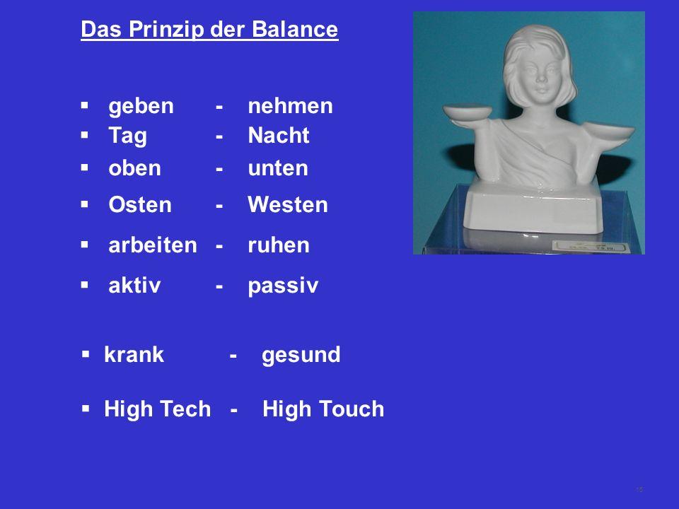 Das Prinzip der Balance
