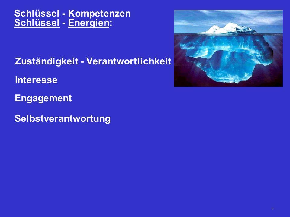 Schlüssel - Kompetenzen Schlüssel - Energien: