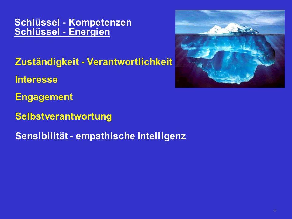 Schlüssel - Kompetenzen Schlüssel - Energien