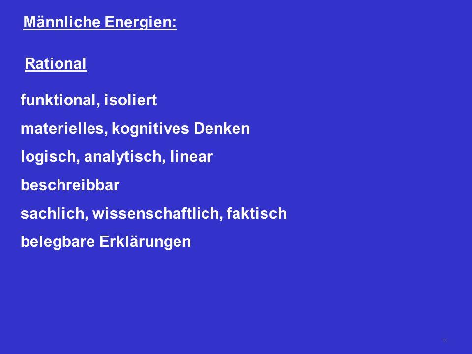 Männliche Energien: Rational. funktional, isoliert. materielles, kognitives Denken. logisch, analytisch, linear.