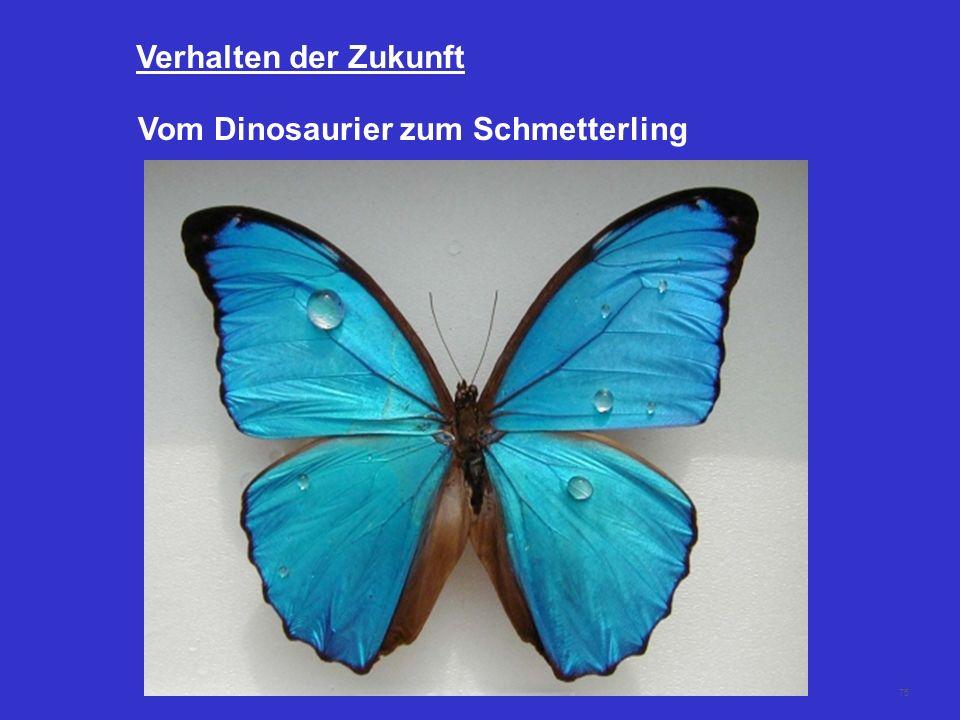 Verhalten der Zukunft Vom Dinosaurier zum Schmetterling