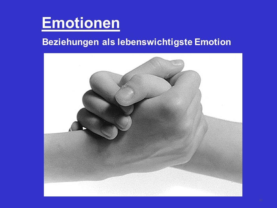 Emotionen Beziehungen als lebenswichtigste Emotion