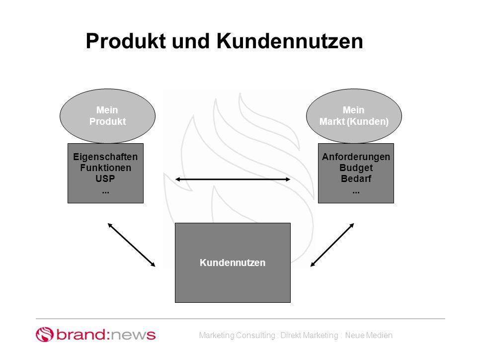 Produkt und Kundennutzen