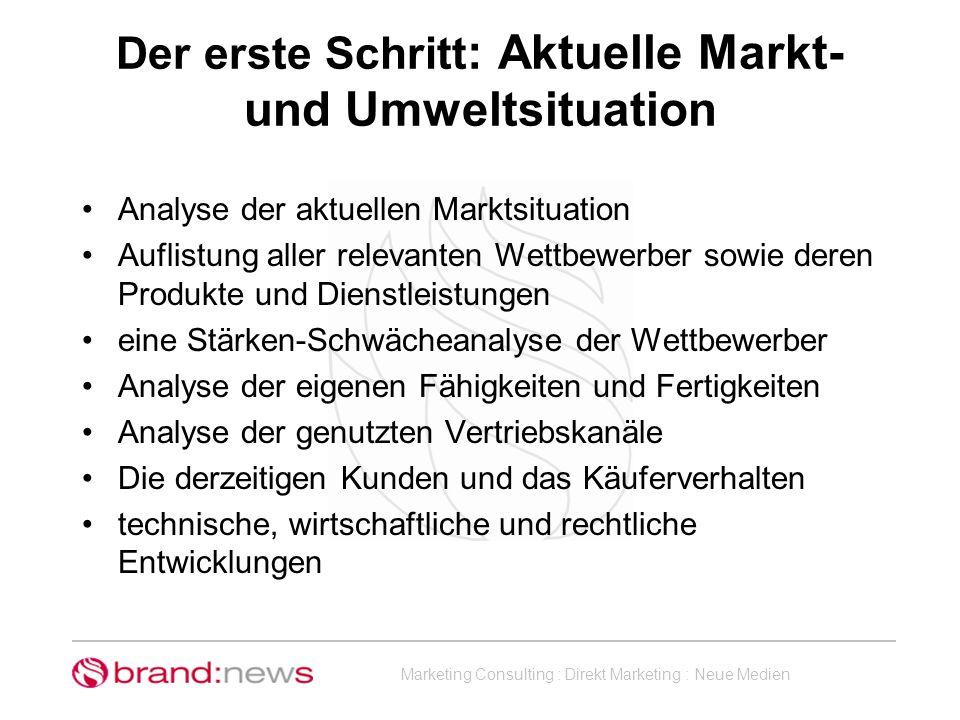 Der erste Schritt: Aktuelle Markt- und Umweltsituation