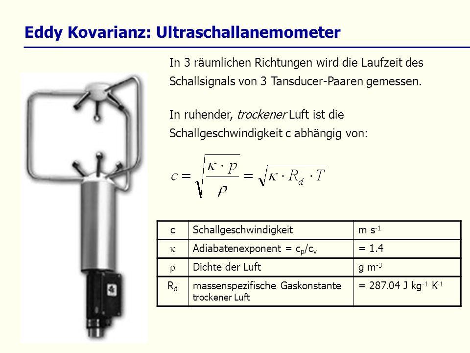 Eddy Kovarianz: Ultraschallanemometer