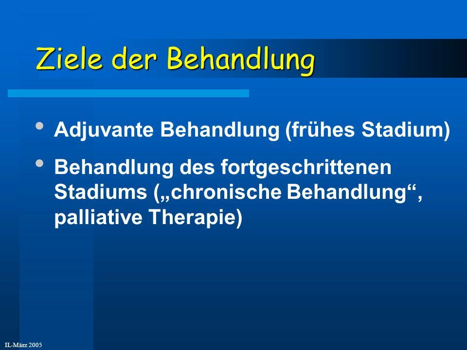 Ziele der Behandlung Adjuvante Behandlung (frühes Stadium)