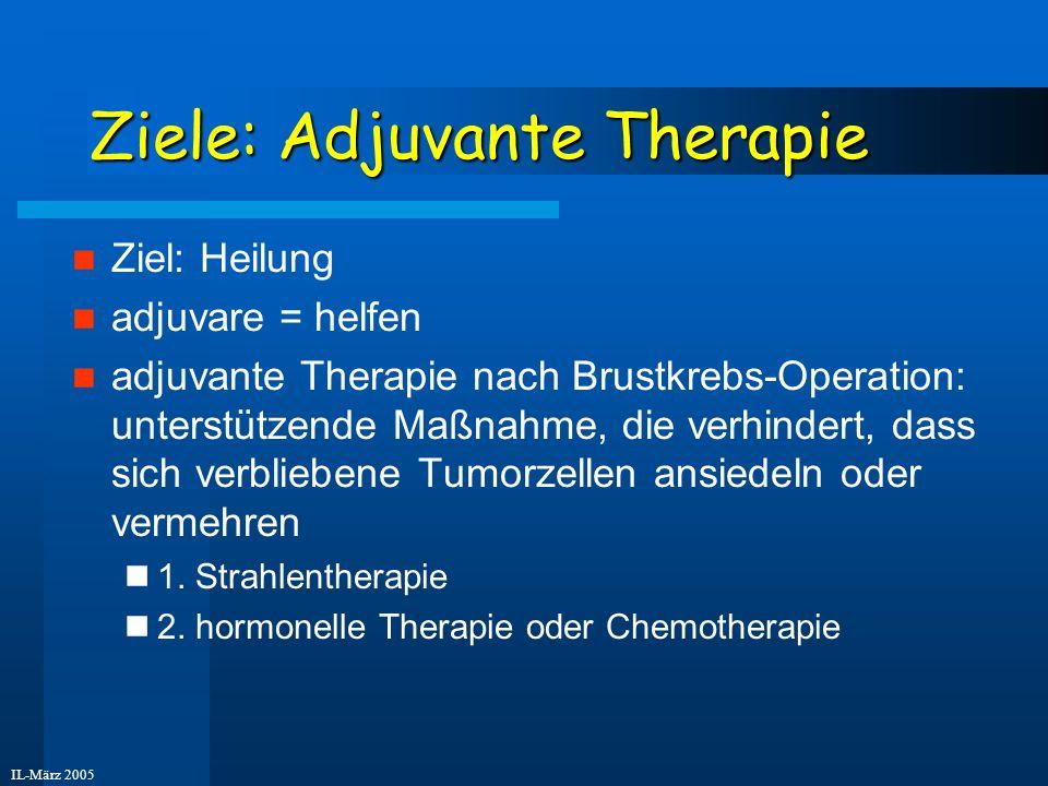 Ziele: Adjuvante Therapie