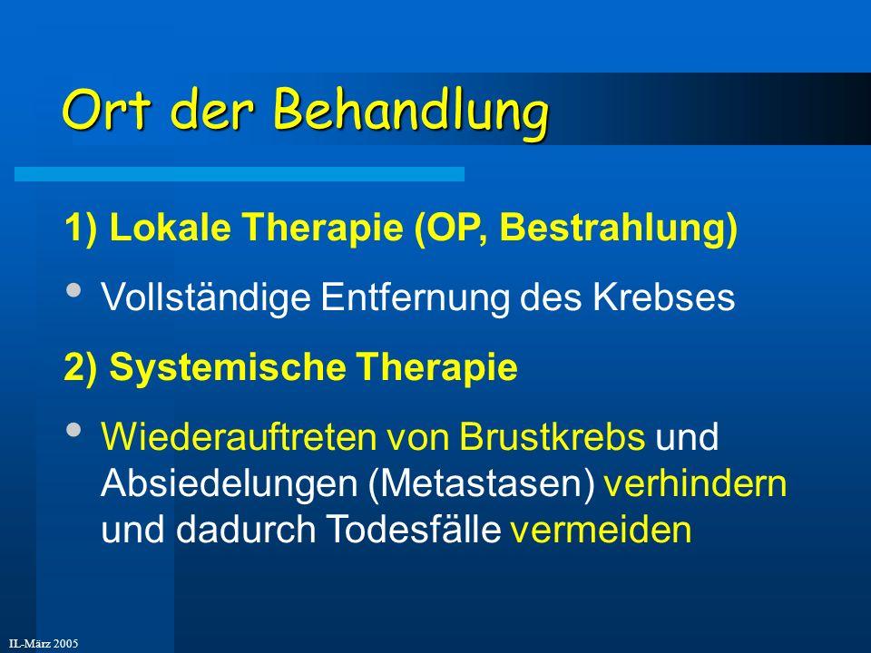 Ort der Behandlung 1) Lokale Therapie (OP, Bestrahlung)