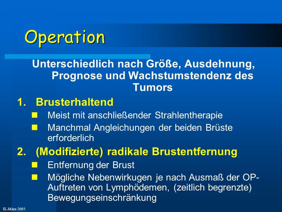 Operation Unterschiedlich nach Größe, Ausdehnung, Prognose und Wachstumstendenz des Tumors. Brusterhaltend.