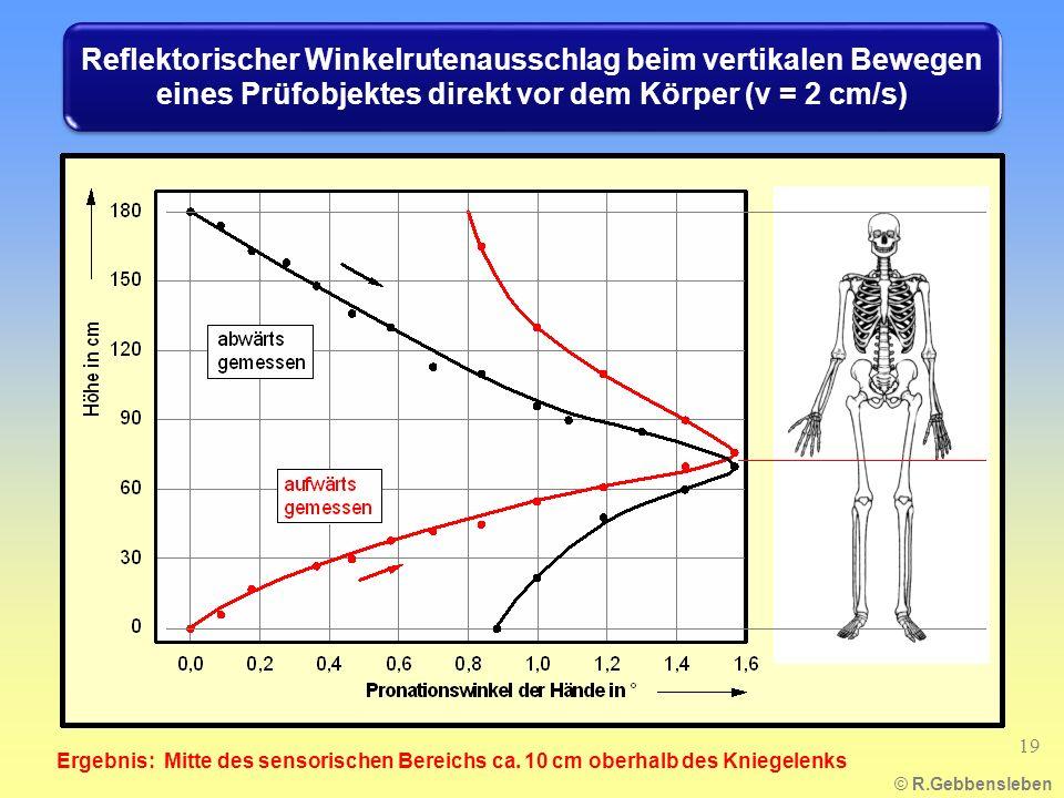 Reflektorischer Winkelrutenausschlag beim vertikalen Bewegen eines Prüfobjektes direkt vor dem Körper (v = 2 cm/s)