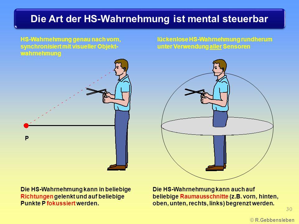 Die Art der HS-Wahrnehmung ist mental steuerbar