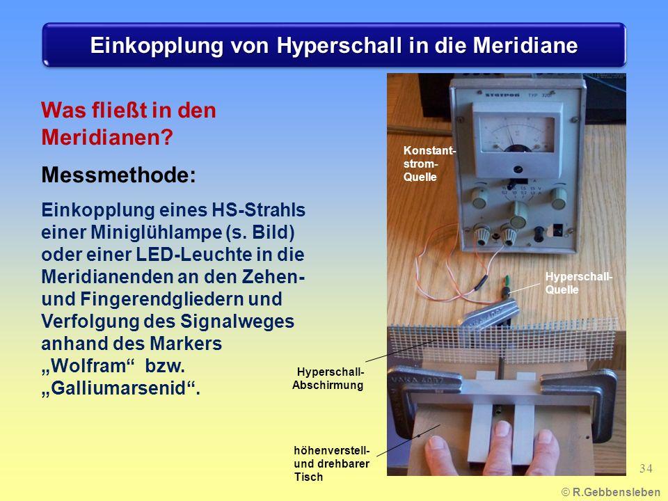 Einkopplung von Hyperschall in die Meridiane