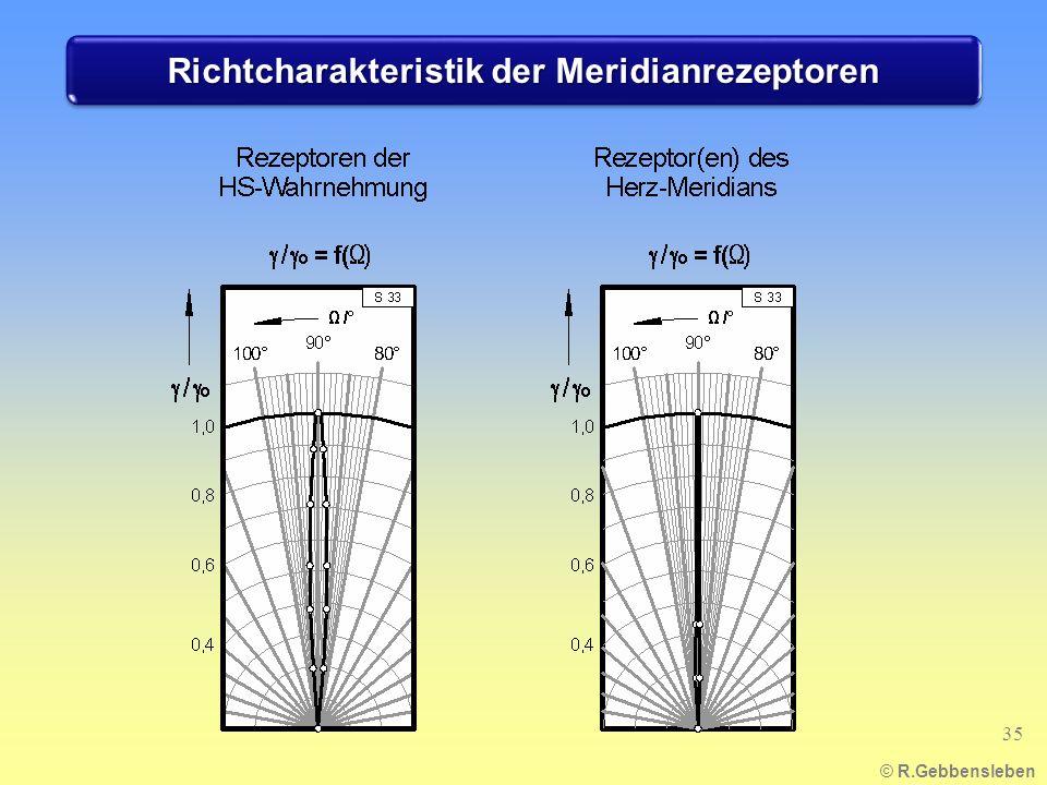Richtcharakteristik der Meridianrezeptoren