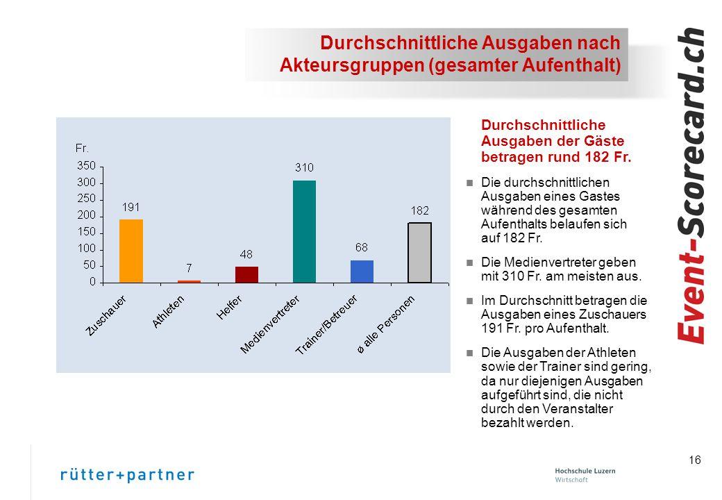 Durchschnittliche Ausgaben nach Akteursgruppen (gesamter Aufenthalt)