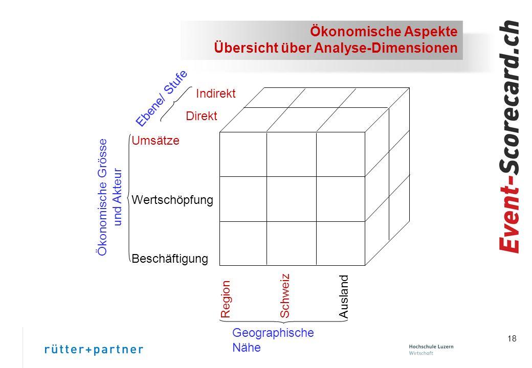 Ökonomische Aspekte Übersicht über Analyse-Dimensionen