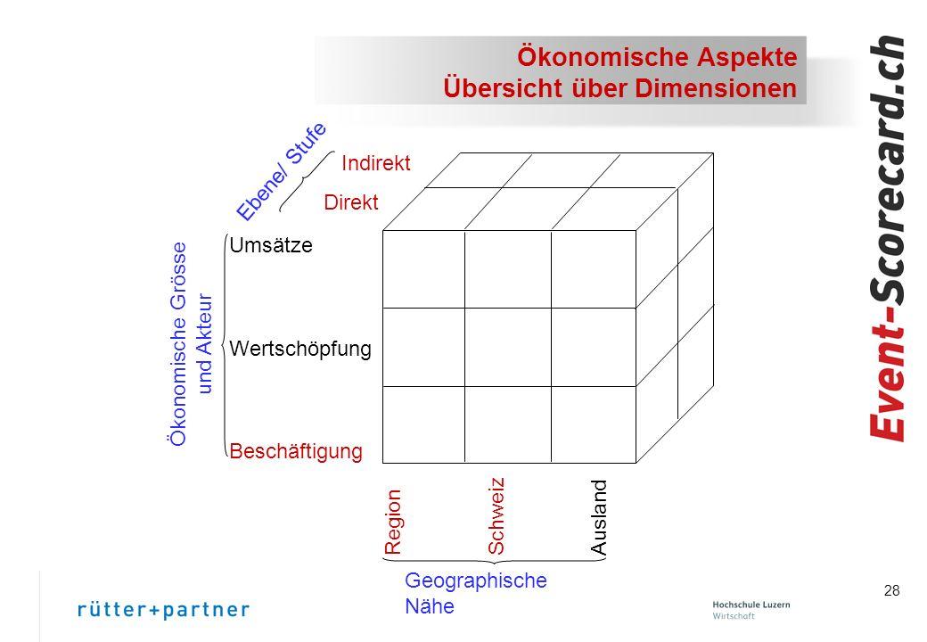 Ökonomische Aspekte Übersicht über Dimensionen