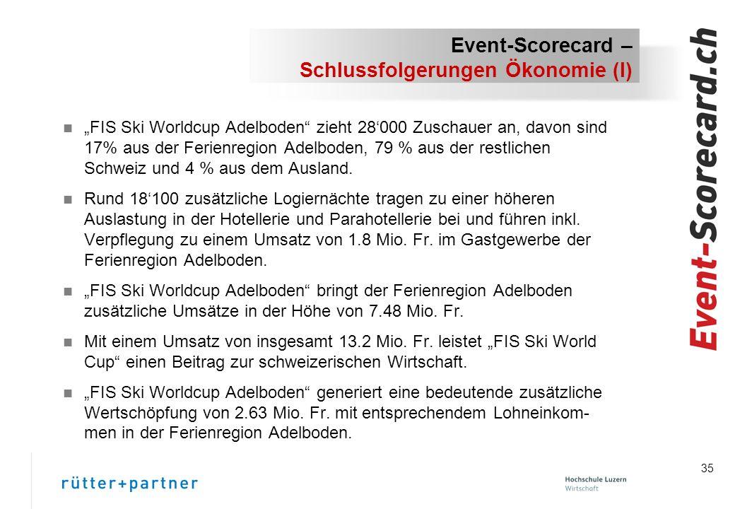 Event-Scorecard – Schlussfolgerungen Ökonomie (I)