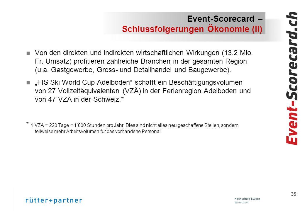 Event-Scorecard – Schlussfolgerungen Ökonomie (II)