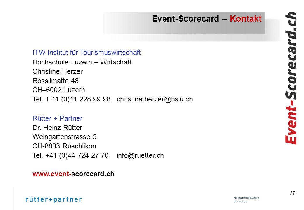 Event-Scorecard – Kontakt