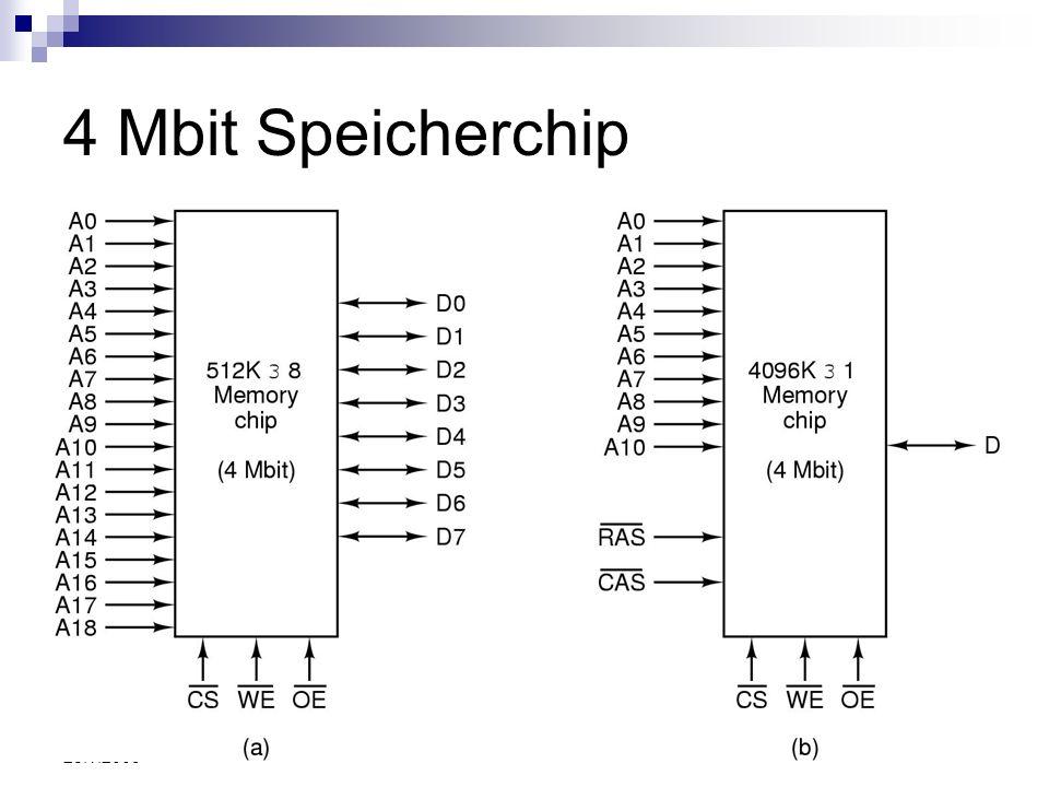 4 Mbit Speicherchip 28.1.2009 Microcontroller