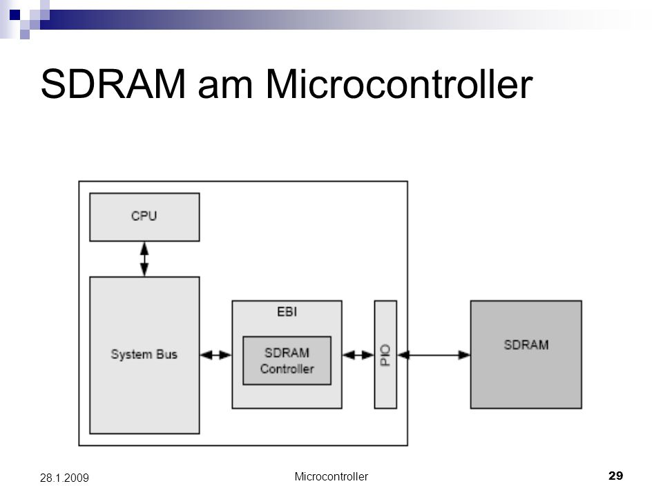 SDRAM am Microcontroller