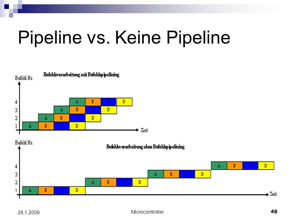Pipeline vs. Keine Pipeline