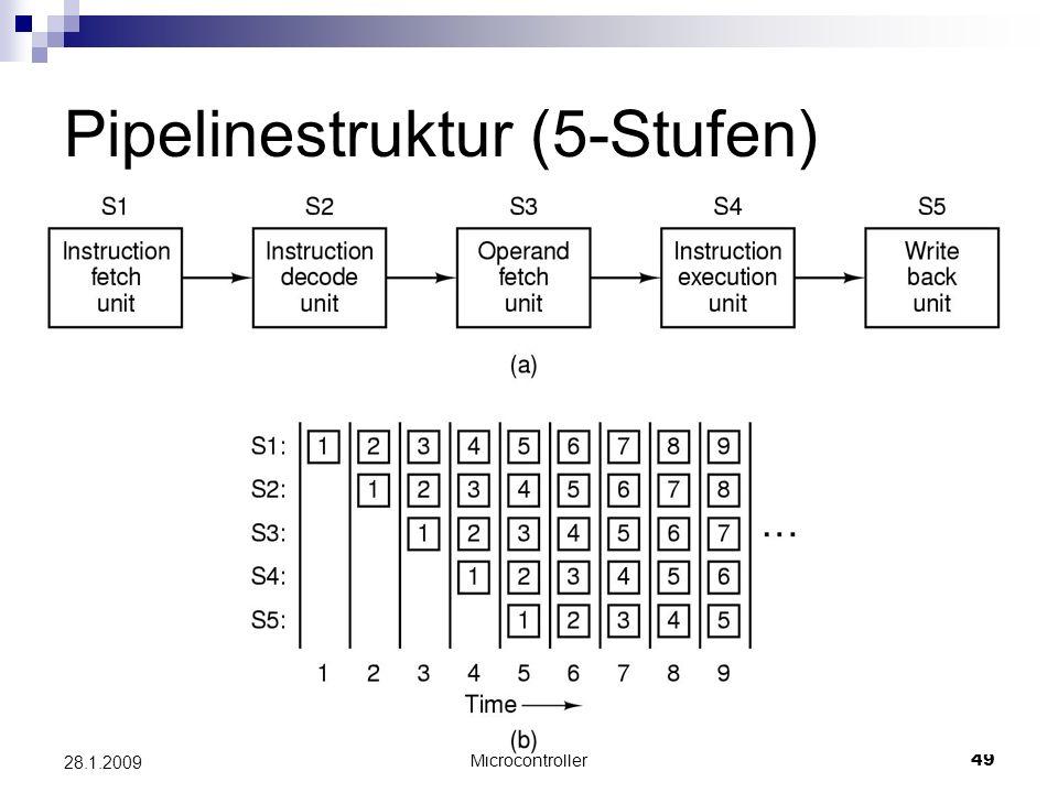 Pipelinestruktur (5-Stufen)