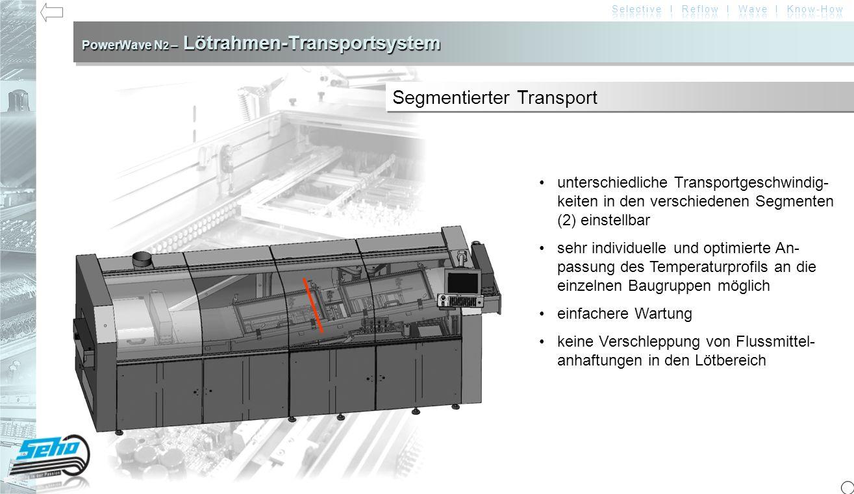 PowerWave N2 – Lötrahmen-Transportsystem