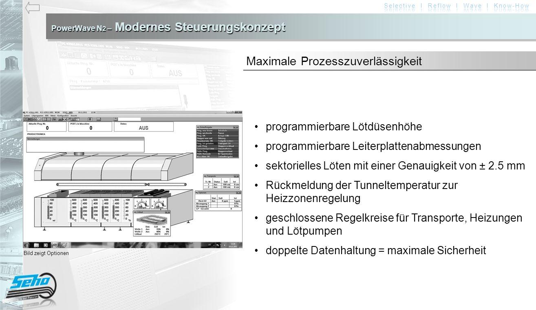 PowerWave N2 – Modernes Steuerungskonzept