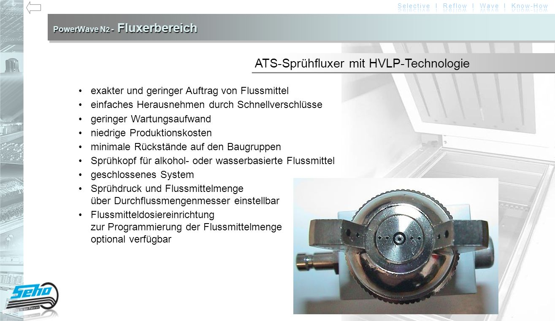 PowerWave N2 - Fluxerbereich