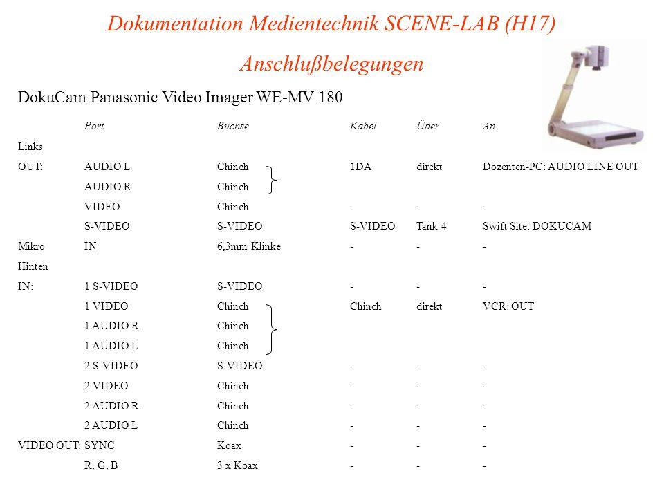Dokumentation Medientechnik SCENE-LAB (H17)