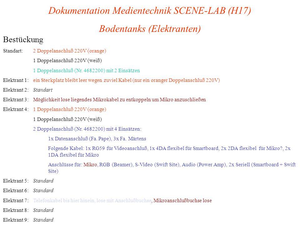Dokumentation Medientechnik SCENE-LAB (H17) Bodentanks (Elektranten)