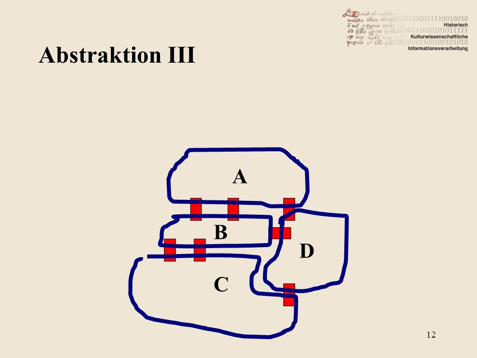Abstraktion III A B D C