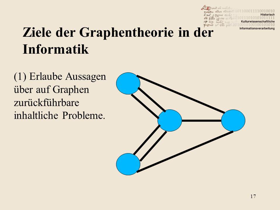 Ziele der Graphentheorie in der Informatik