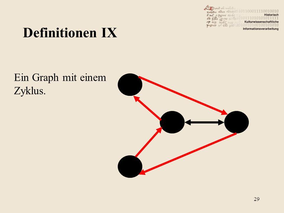 Definitionen IX Ein Graph mit einem Zyklus.
